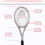 the tennis racket exercise contains several blanks with the relevant words for students to choose from.